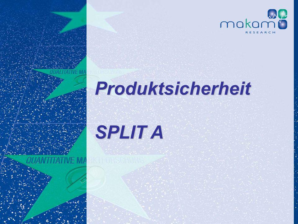 Auf Fakten setzen, auf Menschen zählen KonsumentInnen-Barometer April 2013 Auf Fakten setzen, auf Menschen zählen Seite 167 Produktsicherheit SPLIT A