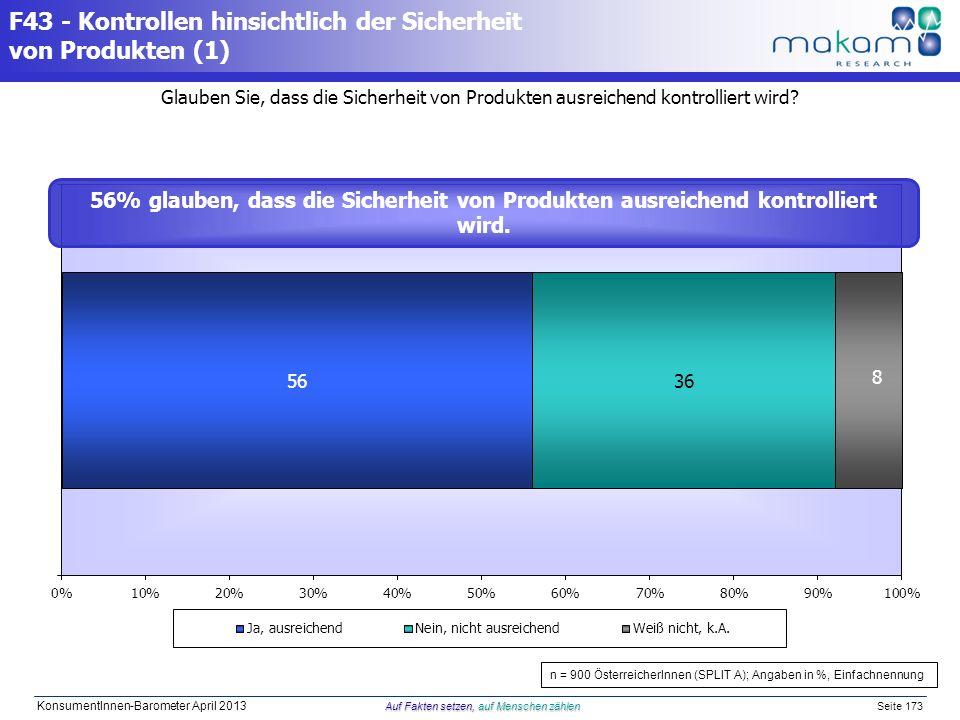 Auf Fakten setzen, auf Menschen zählen KonsumentInnen-Barometer April 2013 Auf Fakten setzen, auf Menschen zählen Seite 173 Glauben Sie, dass die Sich