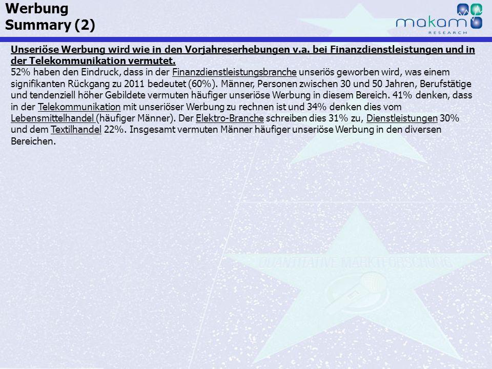 Auf Fakten setzen, auf Menschen zählen KonsumentInnen-Barometer April 2013 Auf Fakten setzen, auf Menschen zählen Seite 185 Unseriöse Werbung wird wie