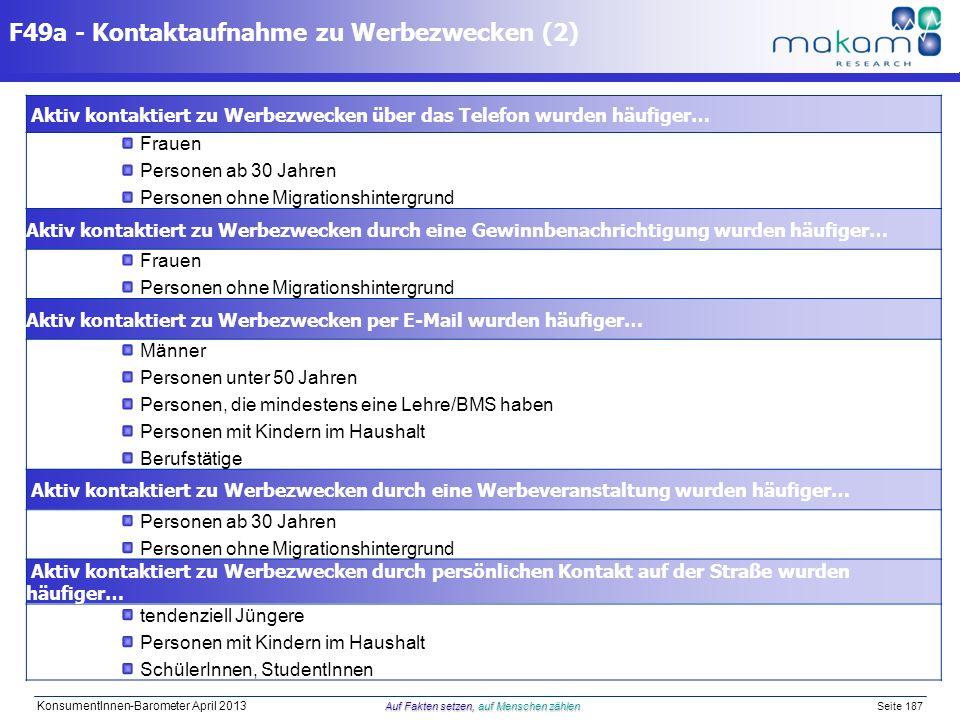Auf Fakten setzen, auf Menschen zählen KonsumentInnen-Barometer April 2013 Auf Fakten setzen, auf Menschen zählen Seite 187 F49a - Kontaktaufnahme zu