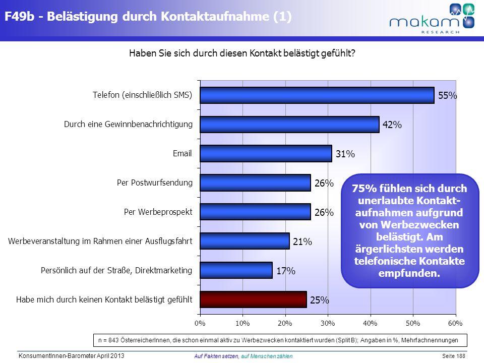 Auf Fakten setzen, auf Menschen zählen KonsumentInnen-Barometer April 2013 Auf Fakten setzen, auf Menschen zählen Seite 188 F49b - Belästigung durch K