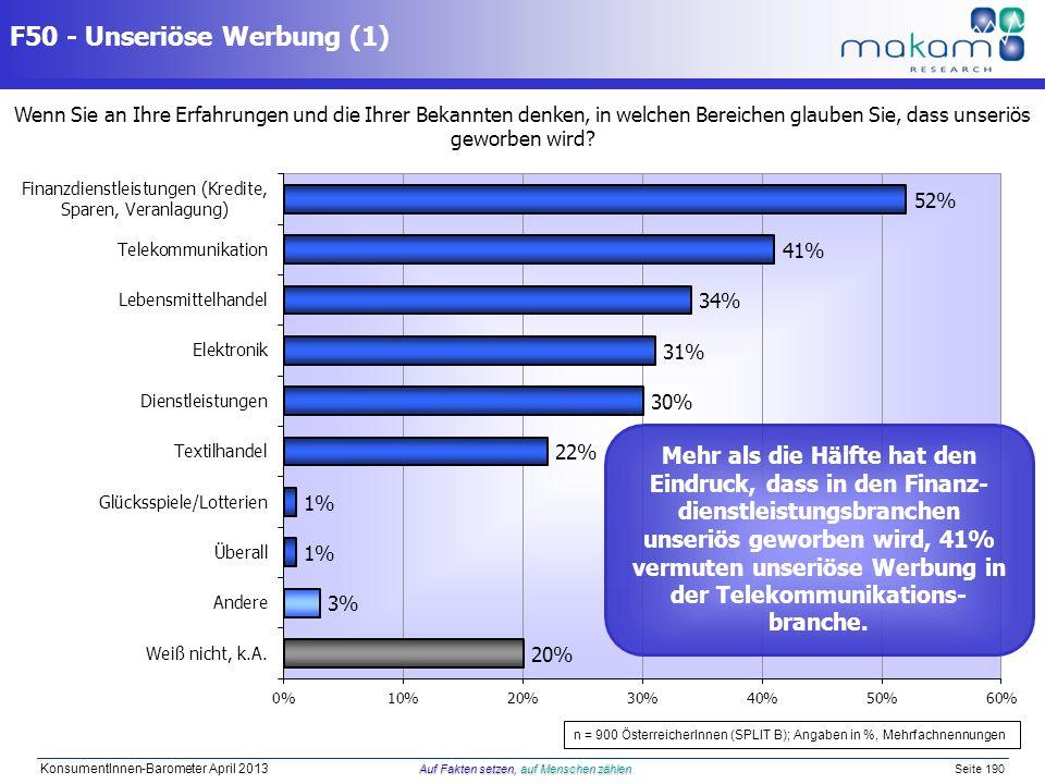 Auf Fakten setzen, auf Menschen zählen KonsumentInnen-Barometer April 2013 Auf Fakten setzen, auf Menschen zählen Seite 190 F50 - Unseriöse Werbung (1