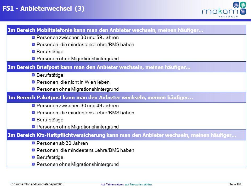 Auf Fakten setzen, auf Menschen zählen KonsumentInnen-Barometer April 2013 Auf Fakten setzen, auf Menschen zählen Seite 201 F51 - Anbieterwechsel (3)