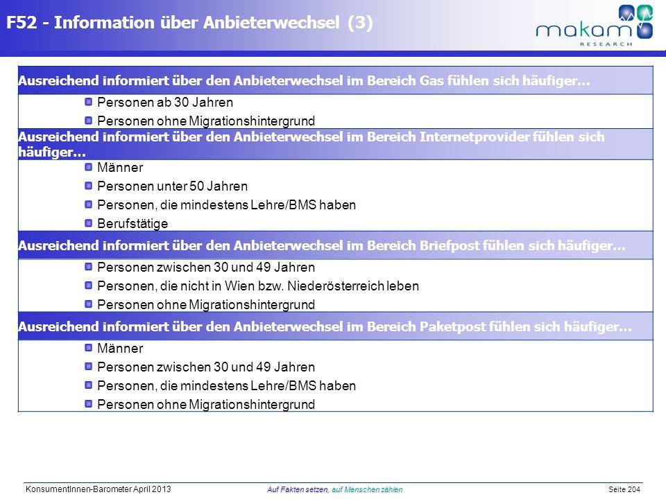 Auf Fakten setzen, auf Menschen zählen KonsumentInnen-Barometer April 2013 Auf Fakten setzen, auf Menschen zählen Seite 204 F52 - Information über Anb