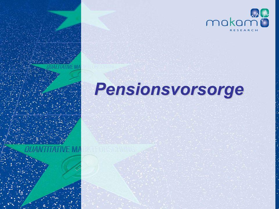 Auf Fakten setzen, auf Menschen zählen KonsumentInnen-Barometer April 2013 Auf Fakten setzen, auf Menschen zählen Seite 213 Pensionsvorsorge