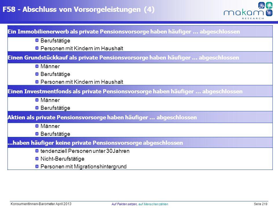 Auf Fakten setzen, auf Menschen zählen KonsumentInnen-Barometer April 2013 Auf Fakten setzen, auf Menschen zählen Seite 219 F58 - Abschluss von Vorsor