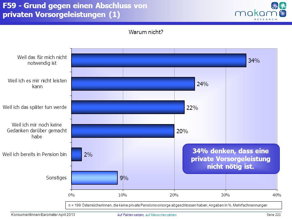Auf Fakten setzen, auf Menschen zählen KonsumentInnen-Barometer April 2013 Auf Fakten setzen, auf Menschen zählen Seite 220 F59 - Grund gegen einen Ab