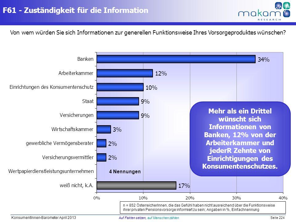 Auf Fakten setzen, auf Menschen zählen KonsumentInnen-Barometer April 2013 Auf Fakten setzen, auf Menschen zählen Seite 224 F61 - Zuständigkeit für di
