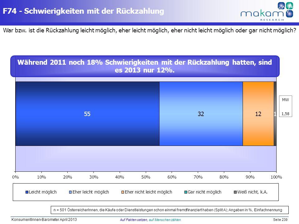 Auf Fakten setzen, auf Menschen zählen KonsumentInnen-Barometer April 2013 Auf Fakten setzen, auf Menschen zählen Seite 239 War bzw. ist die Rückzahlu
