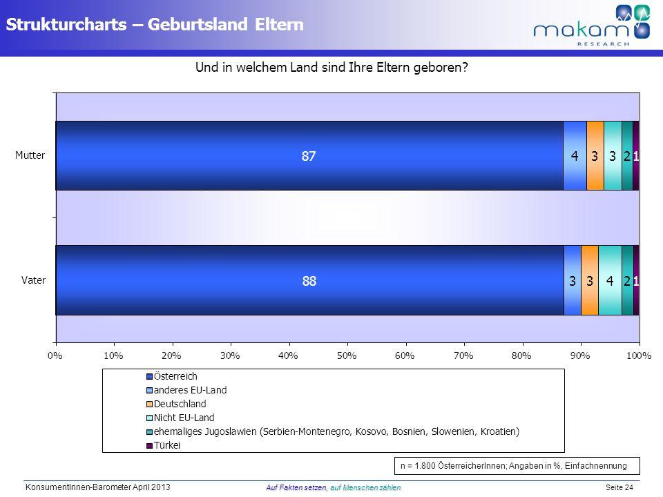 Auf Fakten setzen, auf Menschen zählen KonsumentInnen-Barometer April 2013 Auf Fakten setzen, auf Menschen zählen Seite 24 Strukturcharts – Geburtslan