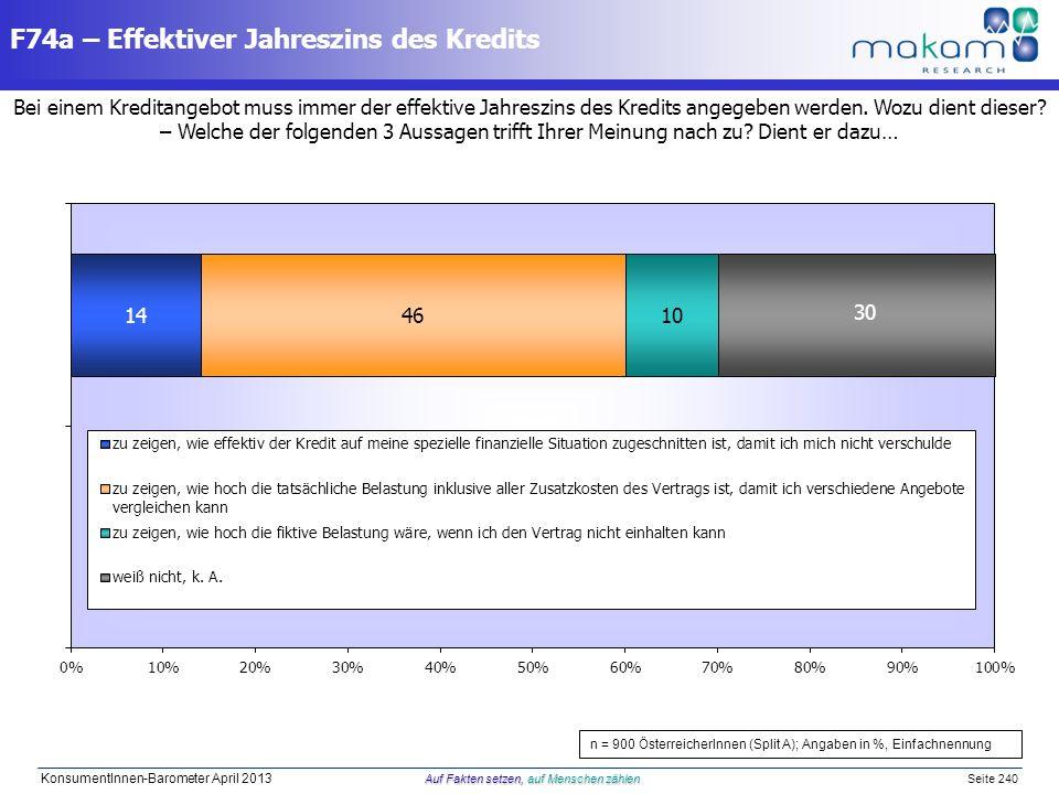 Auf Fakten setzen, auf Menschen zählen KonsumentInnen-Barometer April 2013 Auf Fakten setzen, auf Menschen zählen Seite 240 Bei einem Kreditangebot mu