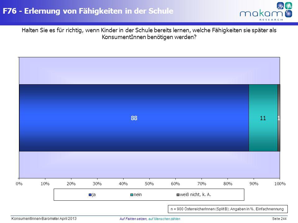 Auf Fakten setzen, auf Menschen zählen KonsumentInnen-Barometer April 2013 Auf Fakten setzen, auf Menschen zählen Seite 244 Halten Sie es für richtig,