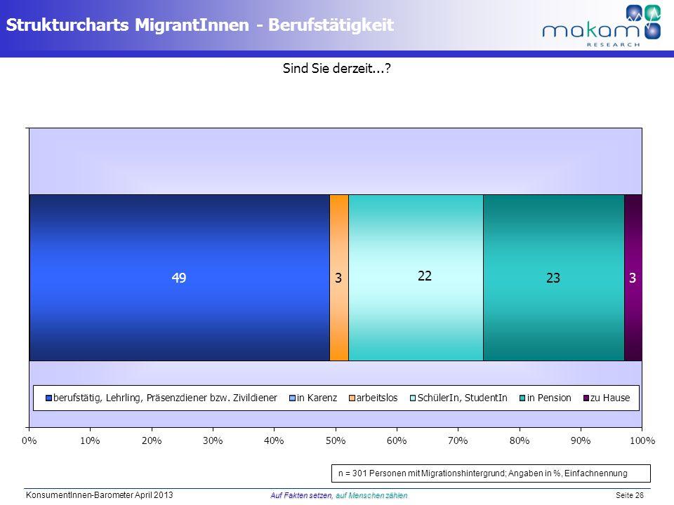 Auf Fakten setzen, auf Menschen zählen KonsumentInnen-Barometer April 2013 Auf Fakten setzen, auf Menschen zählen Seite 26 Sind Sie derzeit...? n = 30