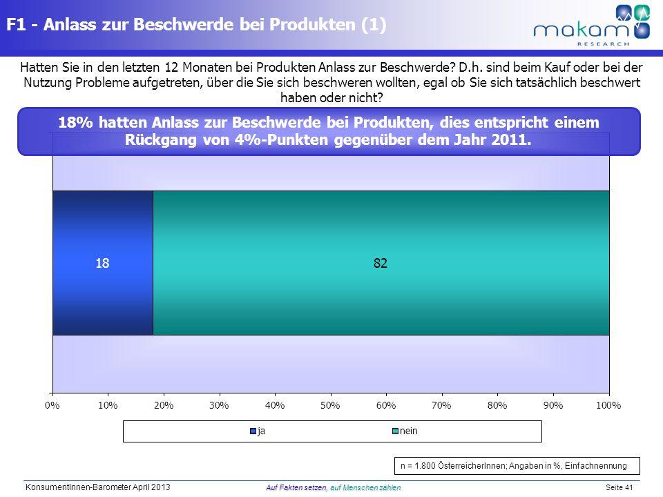 Auf Fakten setzen, auf Menschen zählen KonsumentInnen-Barometer April 2013 Auf Fakten setzen, auf Menschen zählen Seite 41 n = 1.800 ÖsterreicherInnen