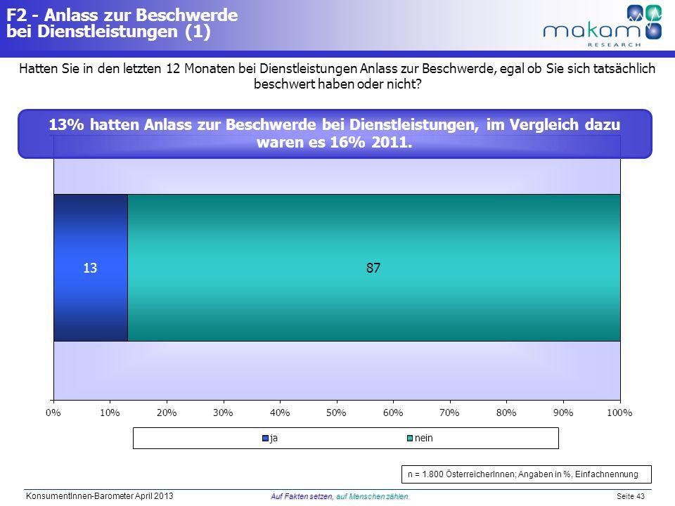 Auf Fakten setzen, auf Menschen zählen KonsumentInnen-Barometer April 2013 Auf Fakten setzen, auf Menschen zählen Seite 43 n = 1.800 ÖsterreicherInnen