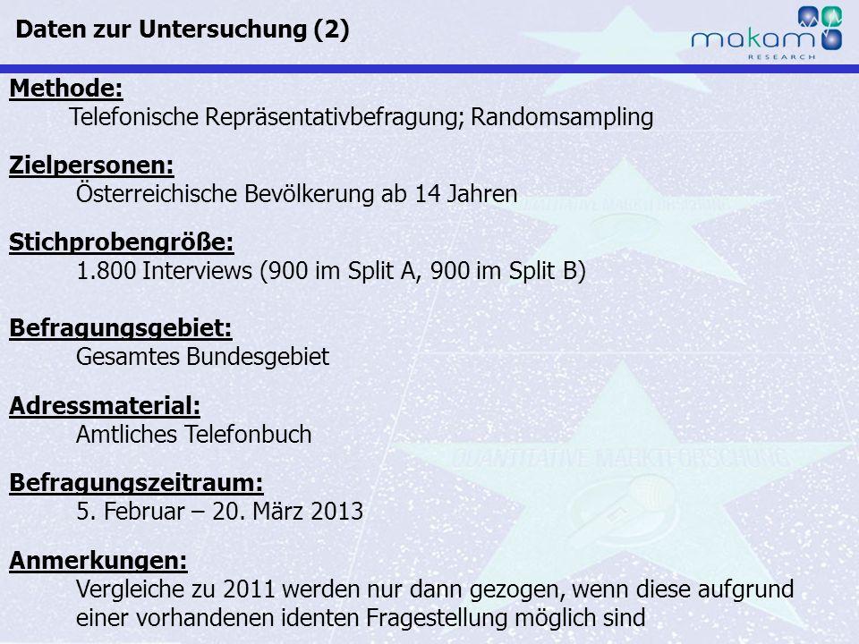 Auf Fakten setzen, auf Menschen zählen KonsumentInnen-Barometer April 2013 Auf Fakten setzen, auf Menschen zählen Seite 126 Waren Sie schon in der Situation, dass Sie im Internet nicht bestellen konnten, weil Ihr Wohnsitz Österreich ist.