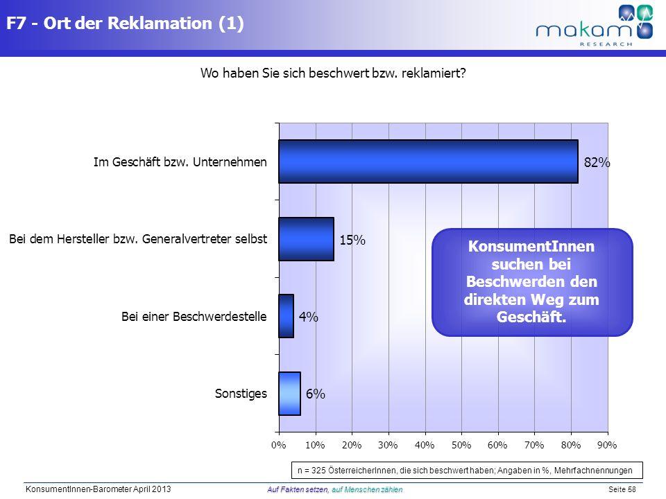 Auf Fakten setzen, auf Menschen zählen KonsumentInnen-Barometer April 2013 Auf Fakten setzen, auf Menschen zählen Seite 58 F7 - Ort der Reklamation (1