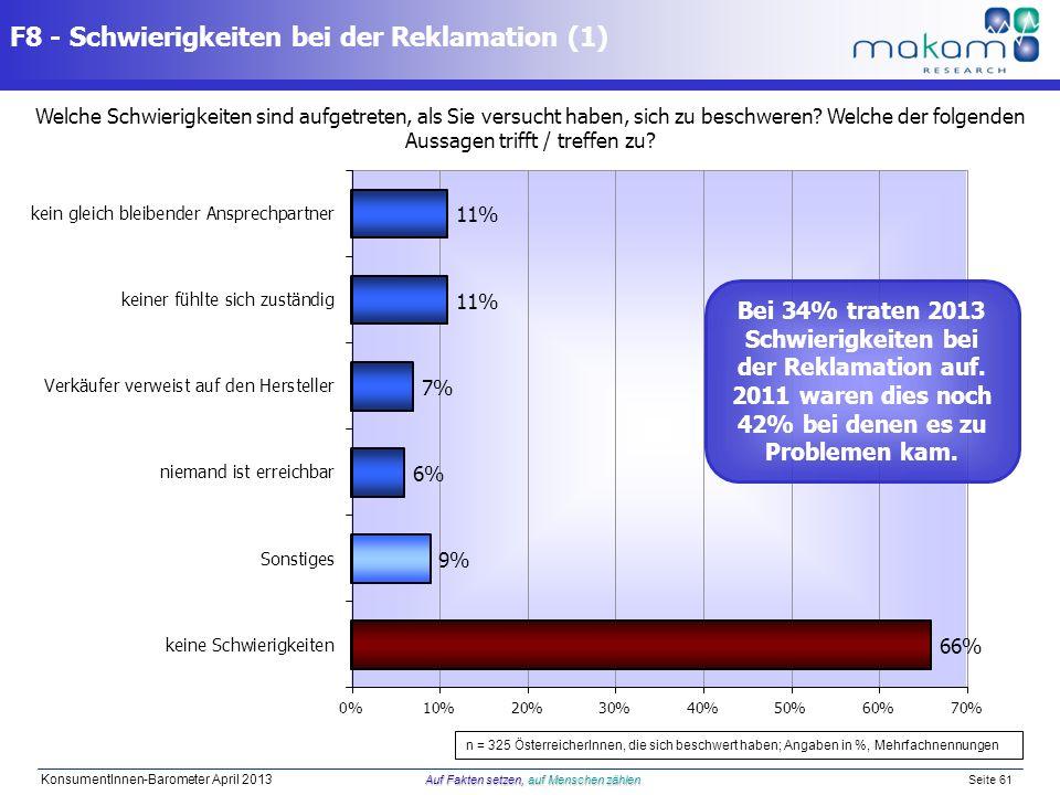 Auf Fakten setzen, auf Menschen zählen KonsumentInnen-Barometer April 2013 Auf Fakten setzen, auf Menschen zählen Seite 61 F8 - Schwierigkeiten bei de