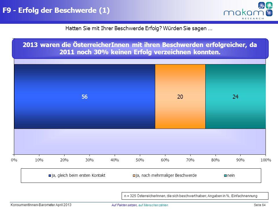 Auf Fakten setzen, auf Menschen zählen KonsumentInnen-Barometer April 2013 Auf Fakten setzen, auf Menschen zählen Seite 64 Hatten Sie mit Ihrer Beschw