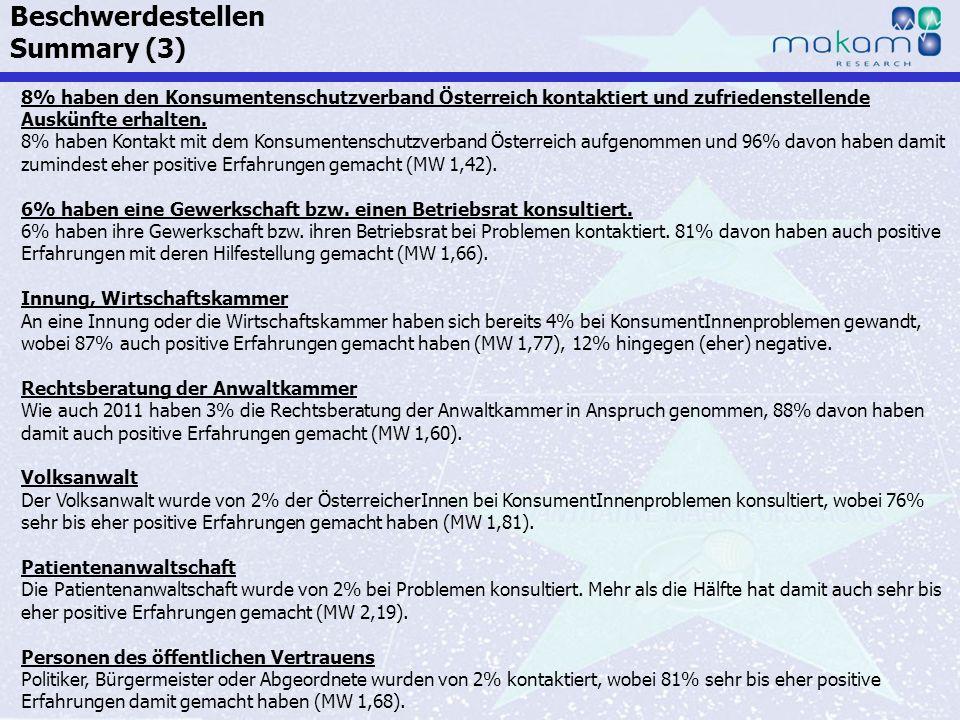 Auf Fakten setzen, auf Menschen zählen KonsumentInnen-Barometer April 2013 Auf Fakten setzen, auf Menschen zählen Seite 77 8% haben den Konsumentensch
