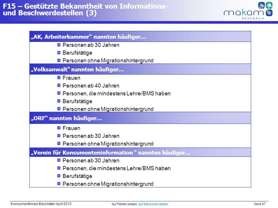 Auf Fakten setzen, auf Menschen zählen KonsumentInnen-Barometer April 2013 Auf Fakten setzen, auf Menschen zählen Seite 87 AK, Arbeiterkammer nannten