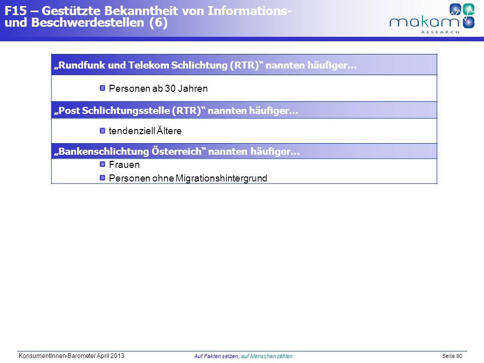 Auf Fakten setzen, auf Menschen zählen KonsumentInnen-Barometer April 2013 Auf Fakten setzen, auf Menschen zählen Seite 90 Rundfunk und Telekom Schlic