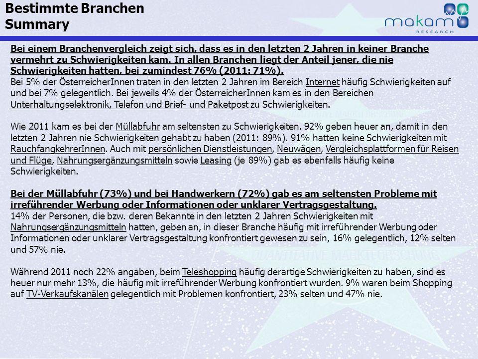 Auf Fakten setzen, auf Menschen zählen KonsumentInnen-Barometer April 2013 Auf Fakten setzen, auf Menschen zählen Seite 99 Bei einem Branchenvergleich