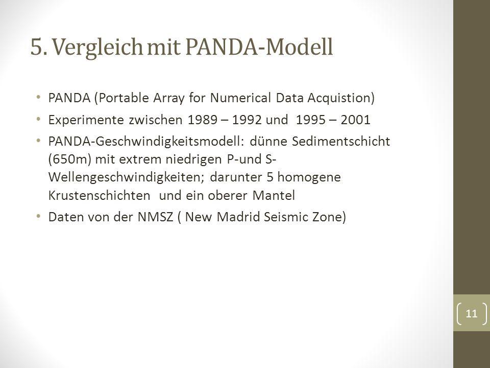 5. Vergleich mit PANDA-Modell PANDA (Portable Array for Numerical Data Acquistion) Experimente zwischen 1989 – 1992 und 1995 – 2001 PANDA-Geschwindigk