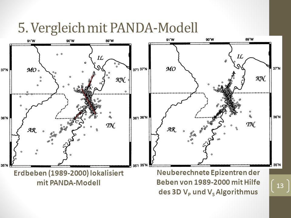5. Vergleich mit PANDA-Modell Erdbeben (1989-2000) lokalisiert mit PANDA-Modell Neuberechnete Epizentren der Beben von 1989-2000 mit Hilfe des 3D V P