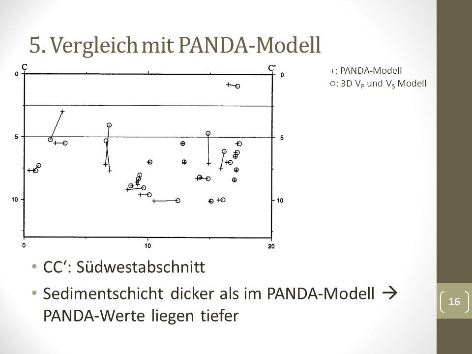 5. Vergleich mit PANDA-Modell CC: Südwestabschnitt Sedimentschicht dicker als im PANDA-Modell PANDA-Werte liegen tiefer 16 +: PANDA-Modell : 3D V P un