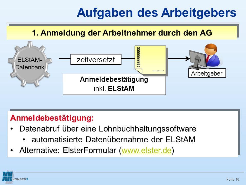 Folie 10 ELStAM- Datenbank Anmeldebestätigung inkl. ELStAM Arbeitgeber Anmeldebestätigung: Datenabruf über eine Lohnbuchhaltungssoftware automatisiert