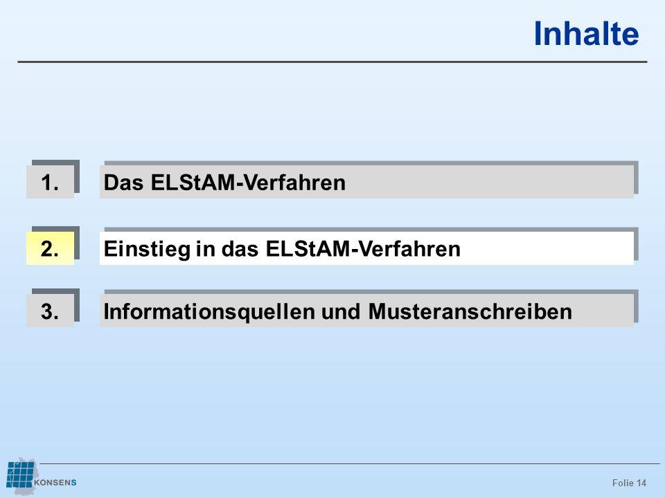 Folie 14 Inhalte 1. Das ELStAM-Verfahren 3. Informationsquellen und Musteranschreiben 2. Einstieg in das ELStAM-Verfahren