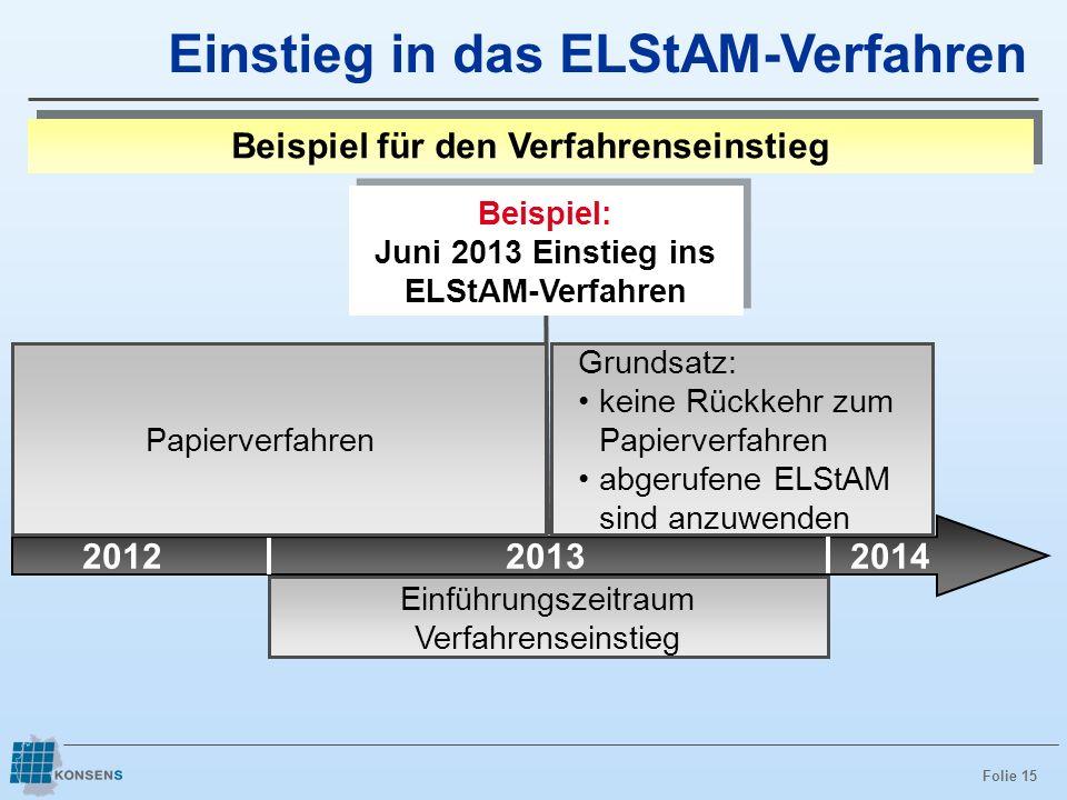 Folie 15 Beispiel: Juni 2013 Einstieg ins ELStAM-Verfahren Beispiel: Juni 2013 Einstieg ins ELStAM-Verfahren 201220132014 Einführungszeitraum Verfahre