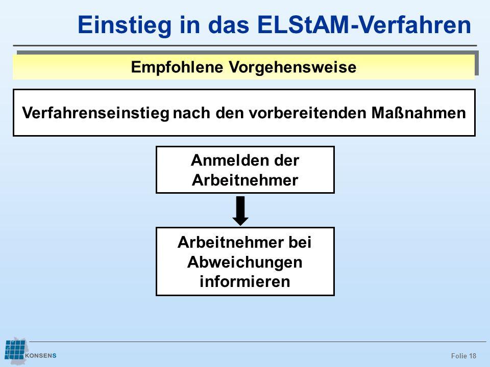 Folie 18 Empfohlene Vorgehensweise Einstieg in das ELStAM-Verfahren Anmelden der Arbeitnehmer Arbeitnehmer bei Abweichungen informieren Verfahrenseins