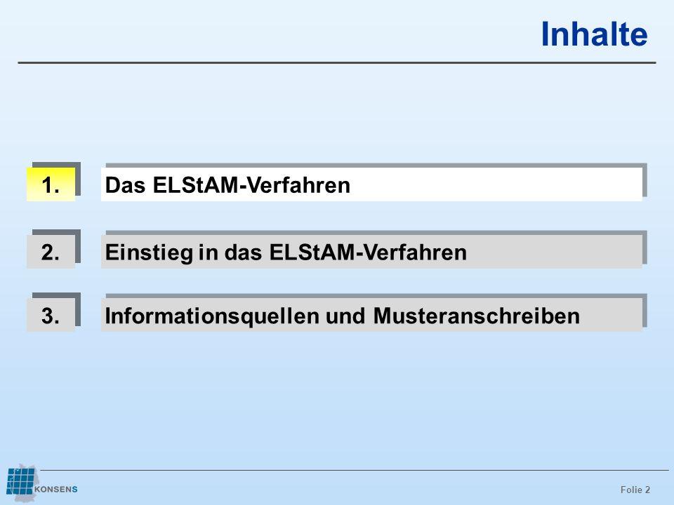 Folie 2 Inhalte 1. Das ELStAM-Verfahren 3. Informationsquellen und Musteranschreiben 2. Einstieg in das ELStAM-Verfahren