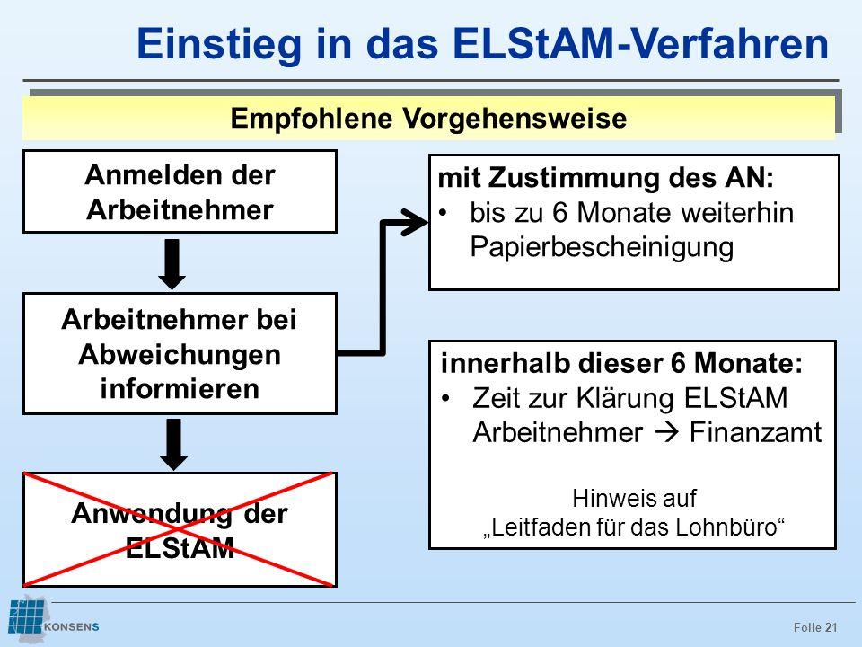 Folie 21 Einstieg in das ELStAM-Verfahren mit Zustimmung des AN: bis zu 6 Monate weiterhin Papierbescheinigung innerhalb dieser 6 Monate: Zeit zur Klä