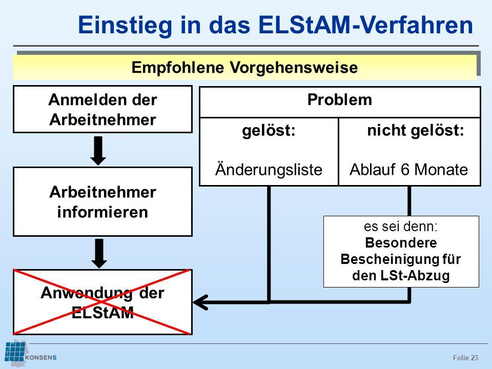 Folie 23 Einstieg in das ELStAM-Verfahren gelöst: Änderungsliste nicht gelöst: Ablauf 6 Monate Problem Anwendung der ELStAM Anmelden der Arbeitnehmer