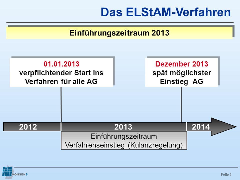 Folie 3 Das ELStAM-Verfahren Dezember 2013 spät möglichster Einstieg AG Dezember 2013 spät möglichster Einstieg AG 201220132014 01.01.2013 verpflichte