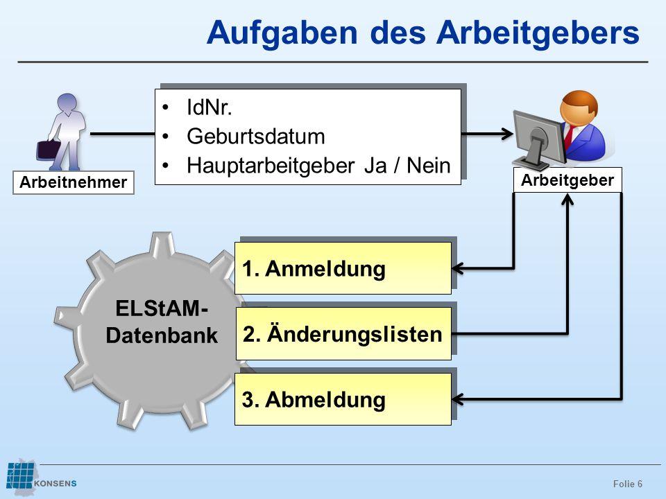 Folie 27 Inhalte 1.Das ELStAM-Verfahren 3. Informationsquellen und Musteranschreiben 2.