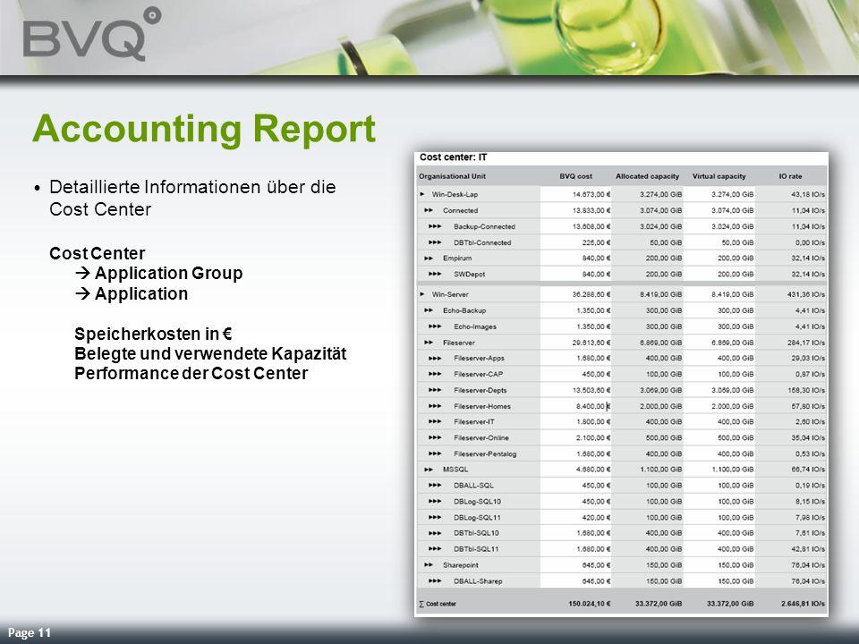 Page 11 Accounting Report Detaillierte Informationen über die Cost Center Cost Center Application Group Application Speicherkosten in Belegte und verw