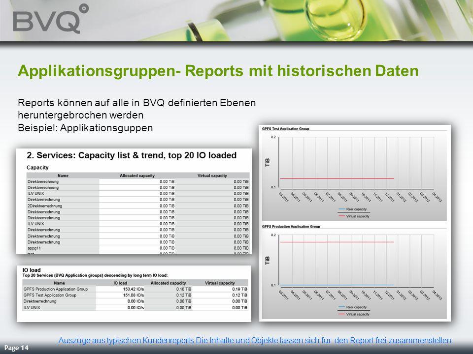 Page 14 Applikationsgruppen- Reports mit historischen Daten Reports können auf alle in BVQ definierten Ebenen heruntergebrochen werden Beispiel: Appli