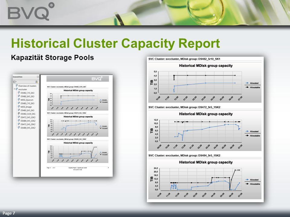 Page 8 Historical Cluster Capacity Report Allocated Free Total Lizensiert Virtuell (mit Thin Provisoning) Voll am 15.01.2011 Capacity planning