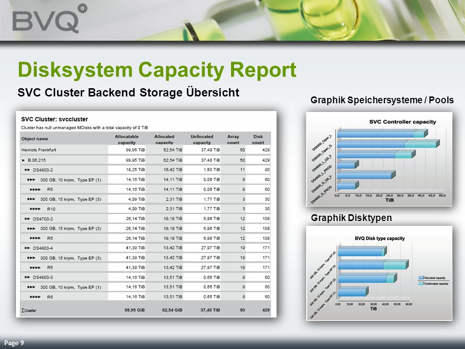 Page 9 Disksystem Capacity Report SVC Cluster Backend Storage Übersicht Graphik Speichersysteme / Pools Graphik Disktypen