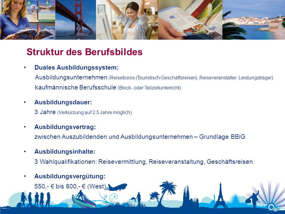 Duales Ausbildungssystem: Ausbildungsunternehmen (Reisebüros (Touristisch/Geschäftsreisen), Reiseveranstalter, Leistungsträger) kaufmännische Berufssc
