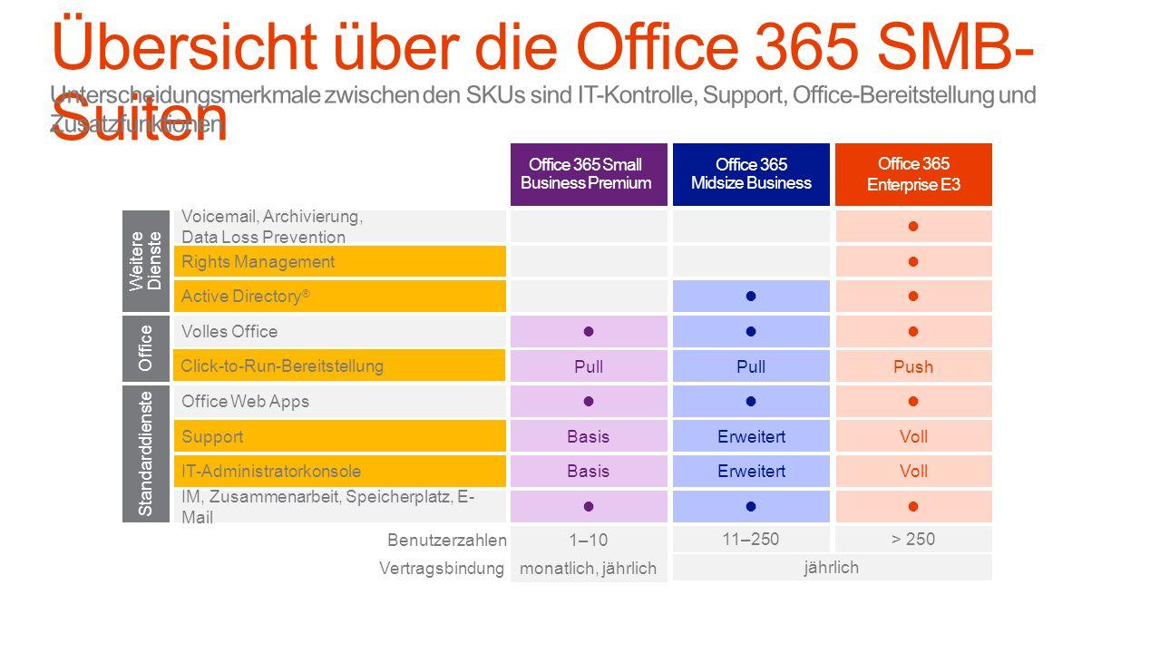 Office 365 Midsize Business Office 365 Small Business Premium Office 365 Enterprise E3 Weitere Dienste Standarddienste Office Office Web Apps IM, Zusa