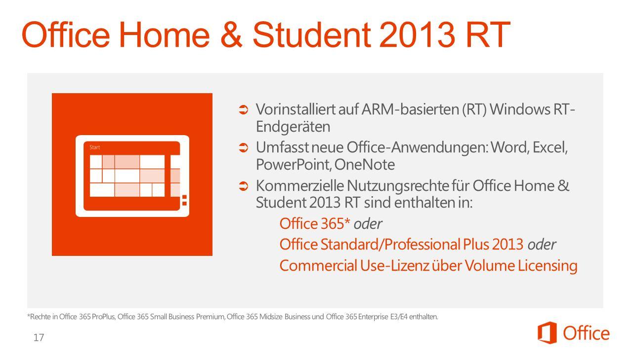 Vorinstalliert auf ARM-basierten (RT) Windows RT- Endgeräten Umfasst neue Office-Anwendungen: Word, Excel, PowerPoint, OneNote Kommerzielle Nutzungsre
