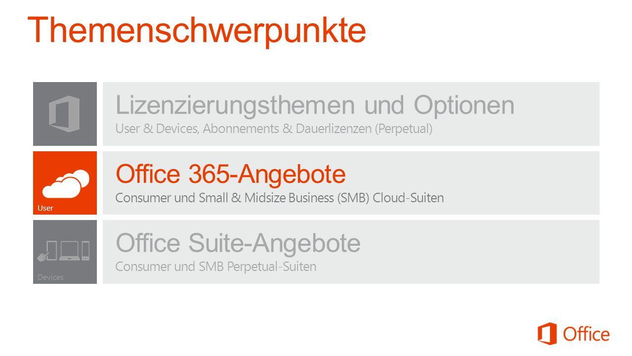Lizenzierungsthemen und Optionen User & Devices, Abonnements & Dauerlizenzen (Perpetual) User Office Suite-Angebote Consumer und SMB Perpetual-Suiten