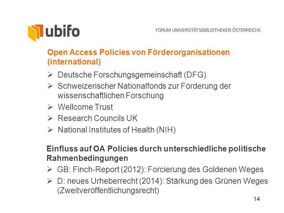 14 Open Access Policies von Förderorganisationen (international) Deutsche Forschungsgemeinschaft (DFG) Schweizerischer Nationalfonds zur Förderung der