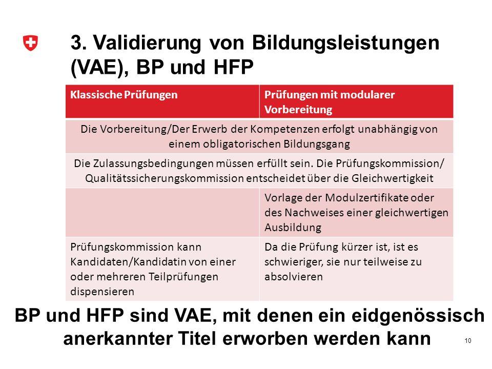 3. Validierung von Bildungsleistungen (VAE), BP und HFP Klassische PrüfungenPrüfungen mit modularer Vorbereitung Die Vorbereitung/Der Erwerb der Kompe