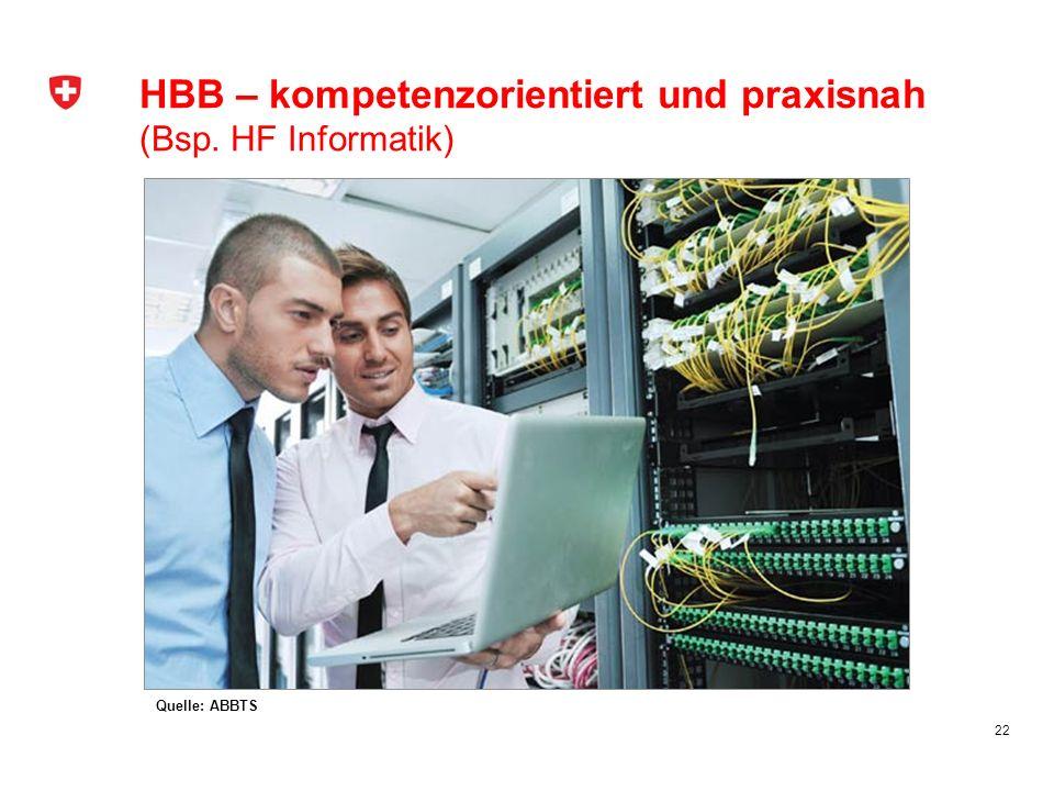 22 HBB – kompetenzorientiert und praxisnah (Bsp. HF Informatik) Quelle: ABBTS